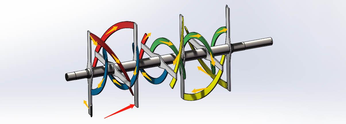 TDPM Series Ribbon Blending Machine12